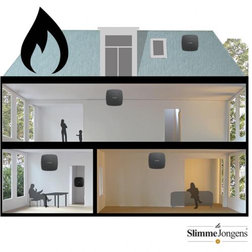 Set 2: Slim brandmeldsysteem